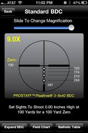 Accurate Nikon Prostaff Bdc Chart Nikon Bdc Reticle Chart