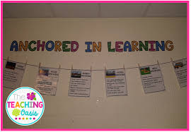 Hang The Charts On The Wall The Teaching Oasis Made It Monday 8 14 17