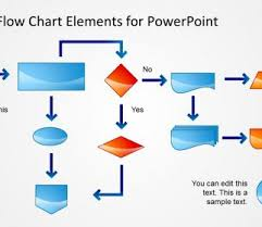 Glossyow Chart Template For Powerpoint Slidemodel Process Ppt Sample