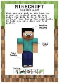 Minecraft Themed Managing Anger Activity Minecraft