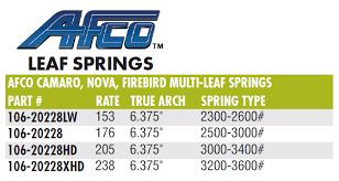 Afco 20228xhd Camaro Nova Multi Leaf Spring 238 Lb Rate