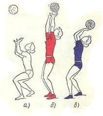 Реферат по волейболу doc Рис 9 Передача двумя руками сверху Рис 10 Другие виды передач в волейболе