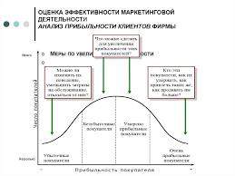 Реферат эффективность деятельности организации Все самое  есть мужчина реферат эффективность деятельности организации термобелье
