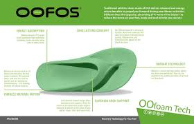 Oofos Size Chart