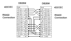 rs 422 wiring diagram rs wiring diagrams online b b rs wiring diagram how can i extend the rs 232 connections for a casio qt 2100