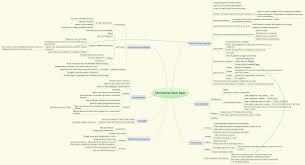 Jainism And Hinduism Venn Diagram Jainism And Hinduism Venn Diagram Kleoachfix Roman Catholic Church