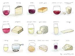 Italian Wine And Cheese Pairing Chart Wine And Cheese Pairing Ideas Wine Folly