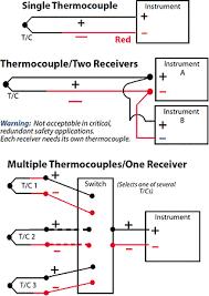 industrial wiring diagrams industrial wiring diagrams industrial thermocouple wiring diagram 320x453