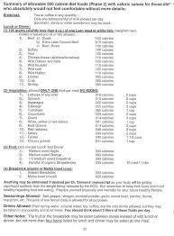 Hcg Diet Calorie Chart Hcg Diet Food List P2 500 Calories A Day A Little Scary