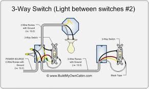 wiring diagram 2 way dimmer switch wiring image ballast wiring diagram dimmer switch ballast auto wiring diagram on wiring diagram 2 way dimmer switch