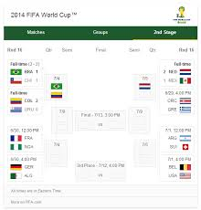 Google All Your World Cup