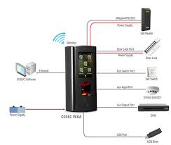 access control time attendance system matrix security solutions connectivity diagram