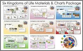 6 Kingdoms Of Living Things Chart Montessori Six Kingdoms Complete Printable Package