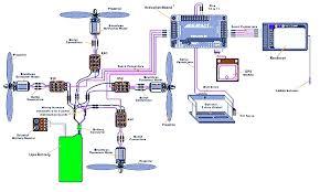 quadcopter wiring diagram elec eng world quadcopter wiring diagram