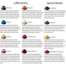 Nespresso Vertuoline Flavors There Are More These Are Just
