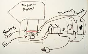 how to make a popcorn popper coffee roaster when the project is done the popper will have two separate circuits the dimmer will be used to control the fan while the switch will turn the heating