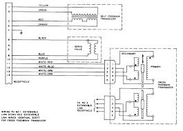 integrated lower control actuator ilca wiring diagram tm 55 1520 240 t 7 9 1 integrated lower control actuator ilca wiring diagram 7 9 1 90 x 54 7 222 d145 12434 spa