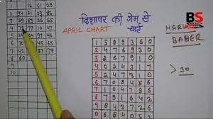 2016 Disawar Chart Desawer Faridabad Gaziyabad Gali Trick Ank Rahasya By Lucky