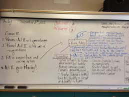 how to write papers about those winter sundays essay those winter sundays essay okela