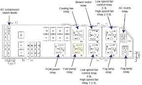 renault scenic fuse diagram cabinetdentaireertab com renault scenic fuse diagram ford sport fuse box wiring ford sport fuse panel diagram wiring renault