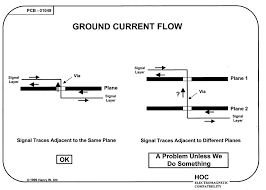 best image of diagram car capacitor wiring diagram download more Wiring Diagram For Capacitor capacitor largesize pcb stack up part capacitor markings capacitor dielectric what bzmj ceiling fan wiring diagram wiring diagram for capacitor well pump