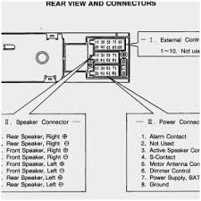 vw jetta stereo wiring diagram admirable vw jetta radio wire harness vw jetta stereo wiring diagram fresh 1997 volkswagen jetta fuse box diagram circuit wiring of related post