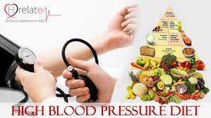 Diet Chart For High Blood Pressure Patient High Blood Pressure Diet An Effective Chart For Healthy Life