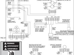 commercial overhead door wiring diagram download wiring diagram overhead door commercial operator wiring diagram commercial overhead door wiring diagram collection garage door opener wire adorable mercial wiring diagram hd