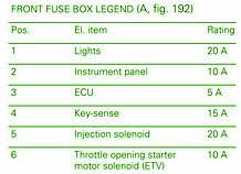 ducaticar wiring diagram page 2 2008 ducati multistrada 1200 side fuse box map