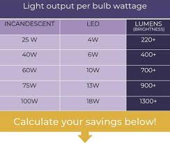 Bulb Wattage Conversion Chart Led Savings Calculator How Much Money Will Led Bulbs Save