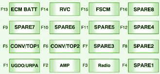 sparecar wiring diagram chevrolet camaro 2010 rear compartment fuse box diagram
