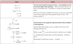 exponential equations worksheet with answers abitlikethis