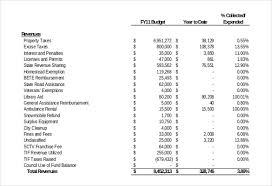 18 Inventory Report Templates Free Sample Example Format