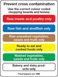 Cross Contamination Cross Contamination Food Safety Chopping Boards Knives