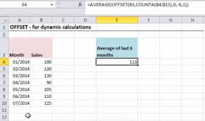 Excel Chart Count By Month Excel Offset Function Explained In Simple Steps