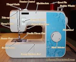 Parts Of A Sewing Machine For Kids