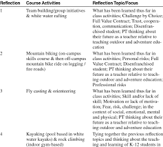 Profile Paper Topics Write My Essay