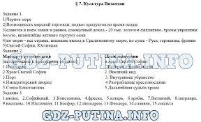 ГДЗ по истории класс рабочая тетрадь Чернова 7 Культура Византии