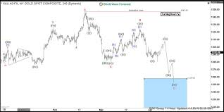 Gold Elliott Wave Charts Gold Xauusd Incomplete Bearish Sequences Calling The