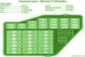 2001 audi tt fuse diagram 2001 wiring diagrams online