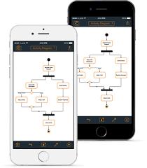 Chart App Iphone Flowchart For Iphone Lucidchart