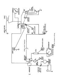 Sbc starter wiring highroadny
