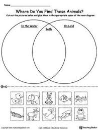 Venn Diagram Printable Worksheets Venn Diagram Animals In Water And On Land Shapes
