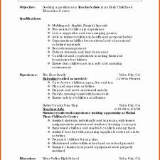 Post Resume Online Up Consulting Archives - Sierra 32 Harmonious ...