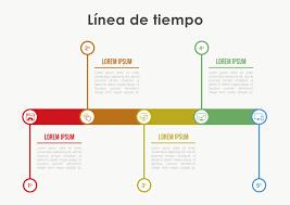 Imagenes De Lineas Del Tiempo