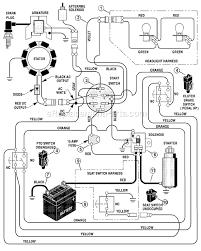 wiring diagram lawn tractor craftsman wirdig