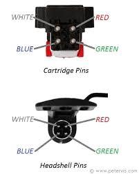 headshell wiring colour code