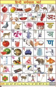 Gujarati Kakko Chart Gujarati Barakhadi Kids Learn For Android Proper Gujarati