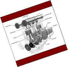 2005 monte carlo body parts wiring diagram for car engine 1995 monte carlo z34 3 4 engine as well 70 nova fuse box diagram as well