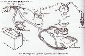 86 ford ignition wiring diagram wiring diagram for duraspark the wiring diagram 1975 f250 ignition upgrade advice ford truck enthusiasts forums